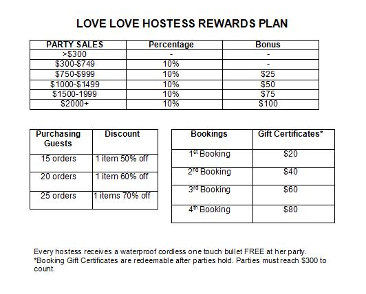 Pleasure Party Host Rewards Chart