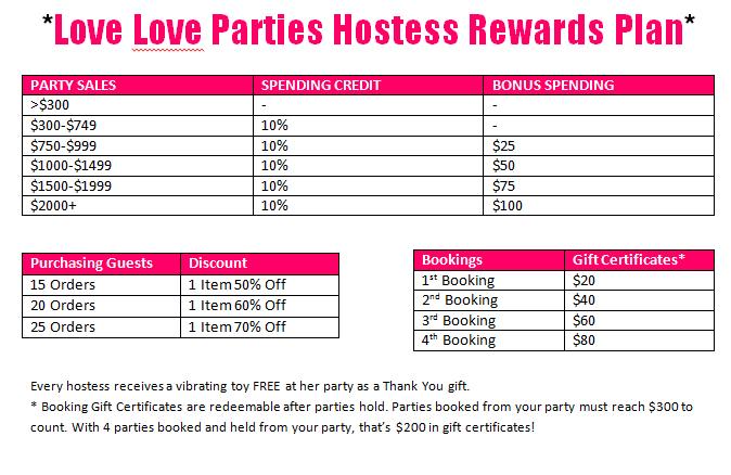 love love hostess rewards